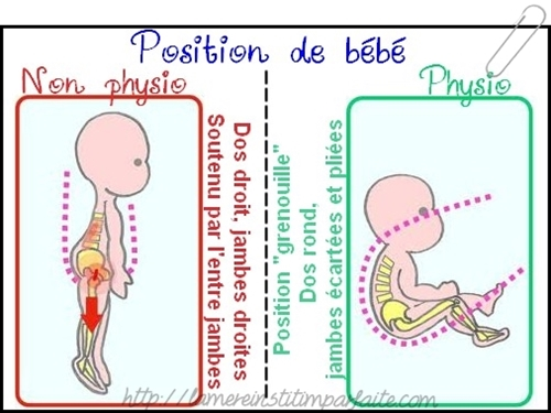 différence-portage-physio-et-non-physio